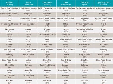 costco price list 2015 picture 9