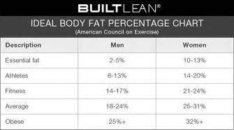 male to female developing feminine body fat picture 6
