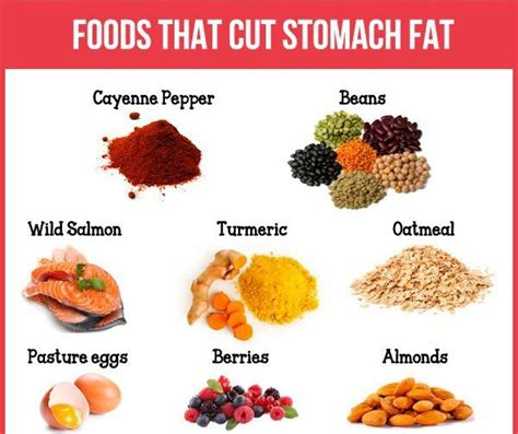 fat burners make stomach growl picture 6