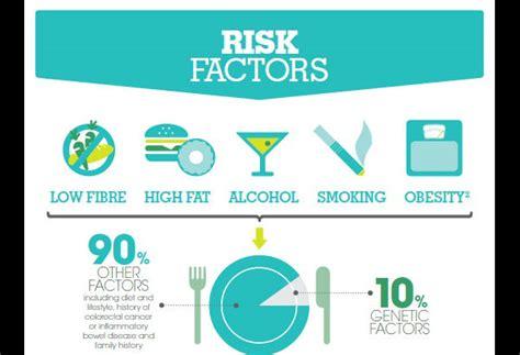 ano ang colon cancer at sintomas nito. picture 3
