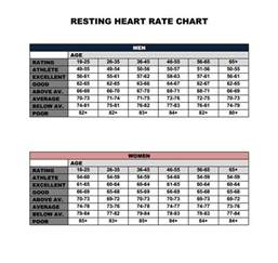 Calculate fat burning heart rate picture 7