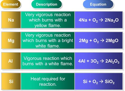 chemical elements on the hair that reacts to picture 7