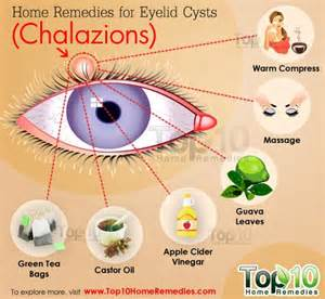 aayurvedic treatment for eyelid wart picture 3