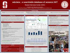 previous poster presentations on herbal medicine statistics picture 6
