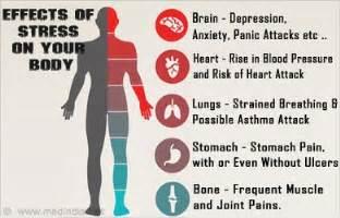 sintomas ng stress picture 2