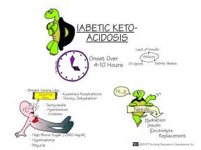 hyperkalemia diabetics picture 2