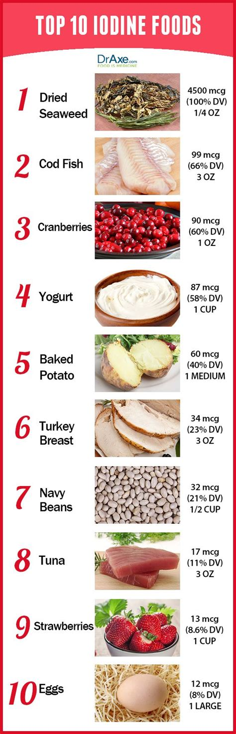 foods for overactive thyroid picture 17