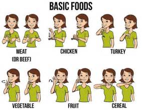 asl sign for diet picture 1