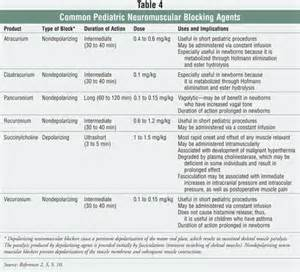 muscle relaxer medications picture 7
