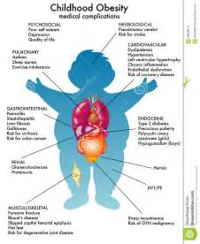 health risks of overweight kids picture 3