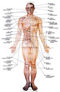 accupuncture for anxiety and insomnia picture 15