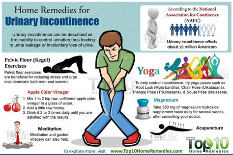 urinary incontinence picture 10