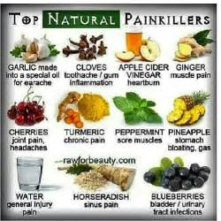 natural pain relievers for herpes picture 11