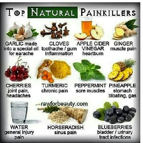 natural pain reliever picture 2