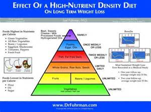 media influences on diet and weight loss picture 15