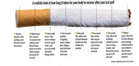 skin problems from smoking picture 3