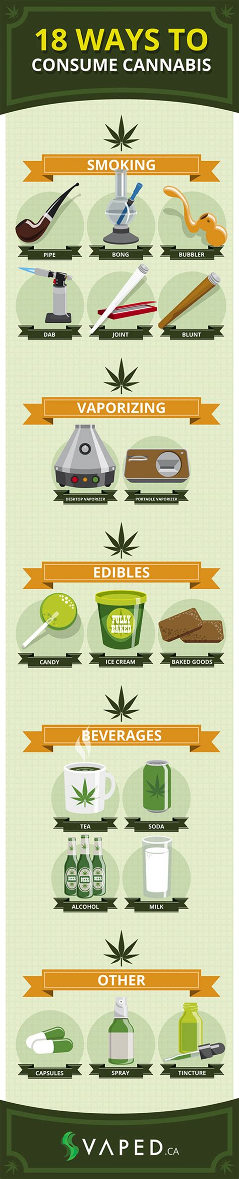 ways to smoke weed picture 9