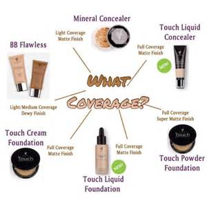 list of what foundation is good for your picture 6