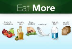 is my diet nutrious picture 7