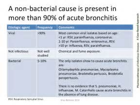 bacterial bronchitis picture 9