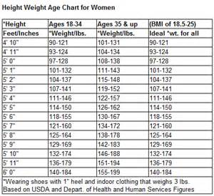 anorexic weight loss range picture 11