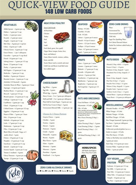 list of foods low in carbs picture 6