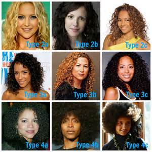 curly hair types picture 15