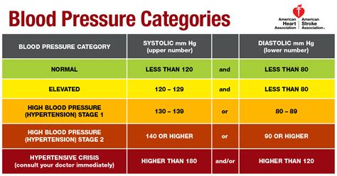 Stage 1 high blood pressure picture 3