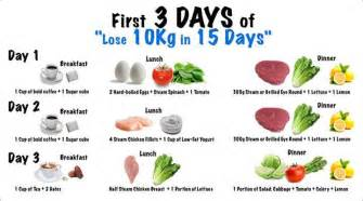 diet 15 days a month picture 2