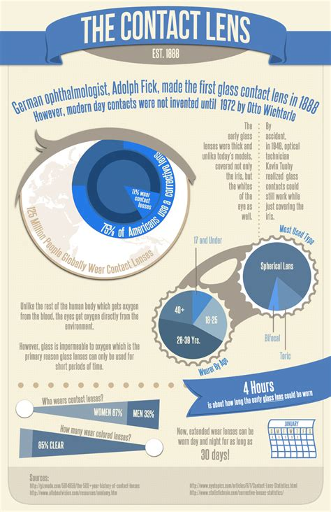 contact lenses you sleep in picture 3