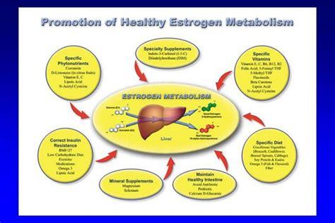 natural foods metabolism stimulators rating picture 13