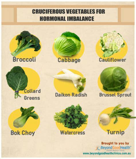 cruciferous vegetables testosterone levels picture 2
