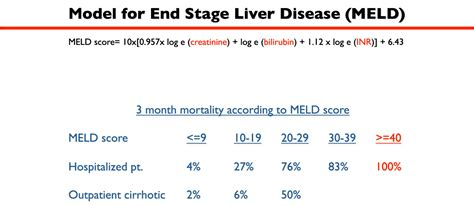 does canada use the meld score for liver picture 6