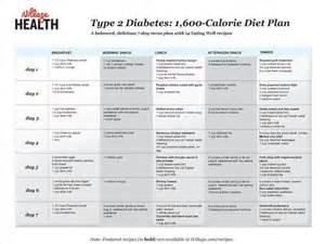 1600 caloried diabetic diet picture 2