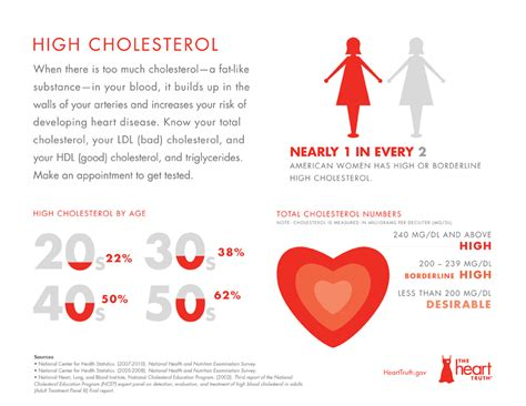 and high cholesterol picture 6