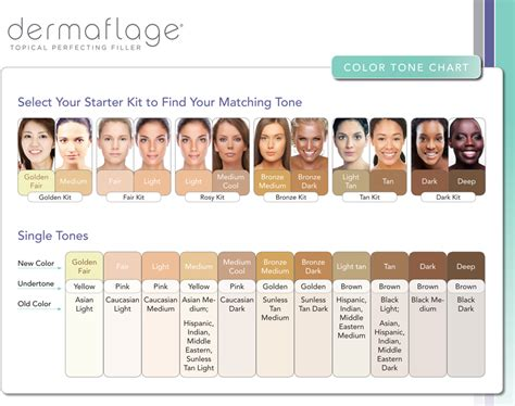 makeup colors skin tones picture 18