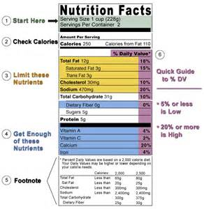 diet fact picture 9