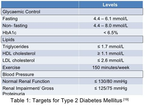 accutrend cholesterol and glucose normal values picture 4