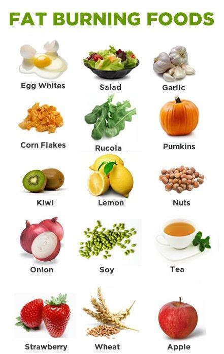 Best fat burning foods picture 1