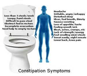 constipation and colon diseases picture 2