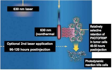 chemo bone marrow suppression picture 11