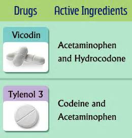 otc drugs that mimic vicodin picture 6