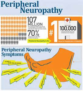 neuropathy symptons and thyroid disease: the pain is picture 10