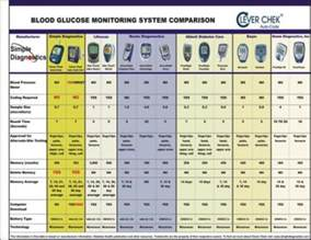 diabetic supplies picture 6