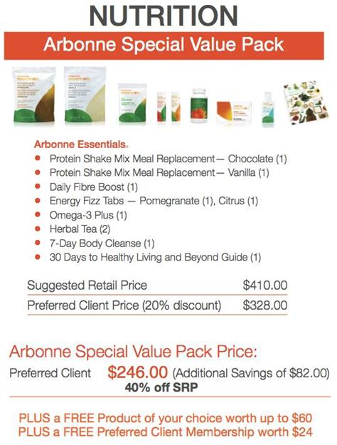 arbonne 28 day detox program picture 2