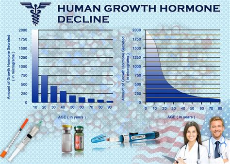 human growth hormone young picture 1