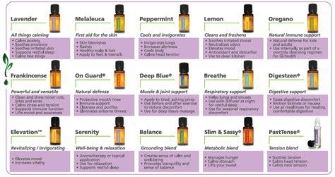 libido doterra.essential oils picture 9