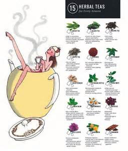 what herbal teas shorten a period picture 7