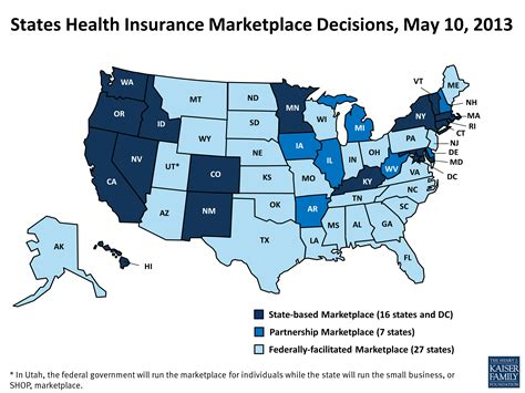 health insurance for kids in sc picture 3