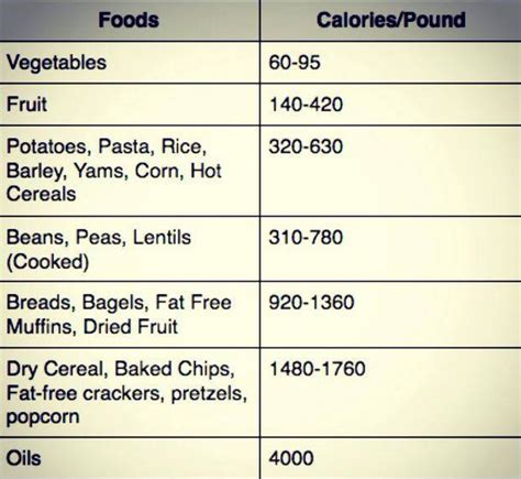 weight loss calories picture 19